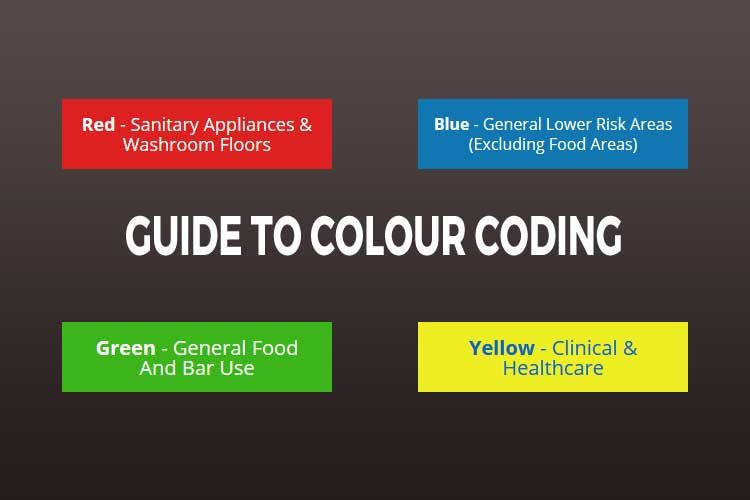Colour Coding Our Guide Red Blue Green Yellow